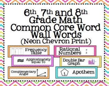 6th, 7th and 8th Grade Math Common Core Word Wall Words-Neon Chevron