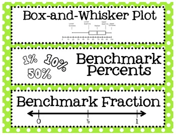 6th, 7th and 8th Grade Math Common Core Word Wall Words- Polka Dot Print