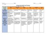 6th - 8th Grade CCSS Argumentative Essay Rubric