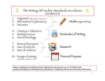 6th-8th Grade CCSS Writing Checklists - Writing & Language, multiple forms