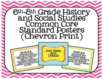 6th-8th Grade History and Social Studies Common Core Posters- Chevron Print