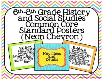 6th-8th Grade History and Social Studies Common Core Posters- Neon Chevron Print
