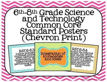 6th-8th Grade Science and Technology Common Core Posters- Chevron Print