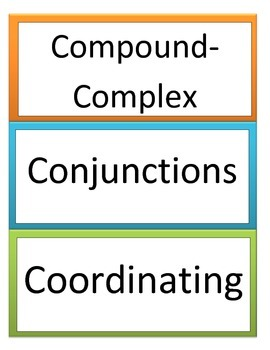 6th Common Core Language Arts Word Wall (2nd 9 Weeks)