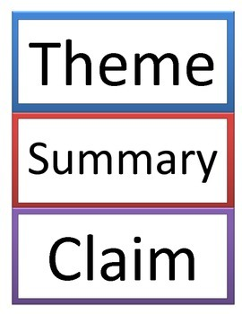 6th Common Core Reading Word Wall (1st 9 Weeks)