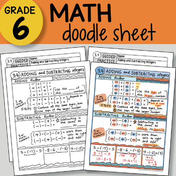 Doodle Sheet - Adding and Subtracting Integers - EASY to Use Notes -