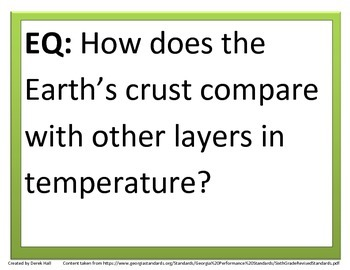 6th GPS Science Essential Questions (Bundle)