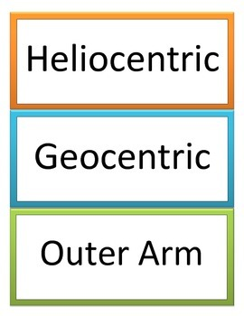 6th GPS Science Word Wall (Astronomy)