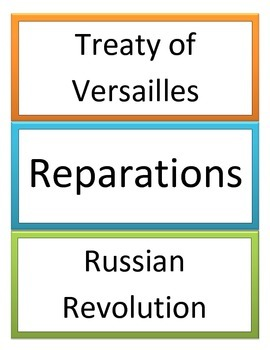 6th GPS Social Studies European History Word Wall