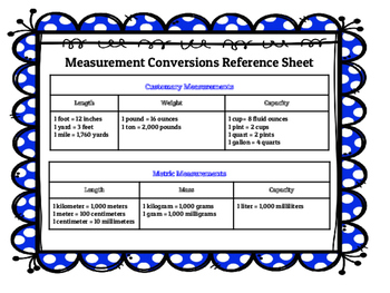 6th Grade 6.RP.3d Converting Measurements Task Cards (32 problems)
