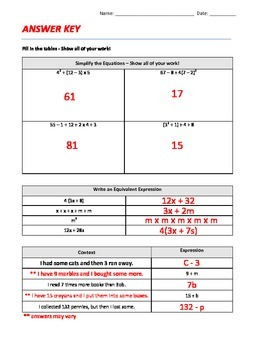 6th Grade Algebra Test **Common Core Expressions and Equations**