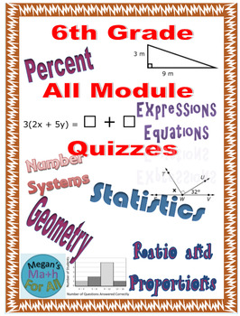 6th Grade All Module Engage NY/Eureka Topic Quizzes - Editable - SBAC