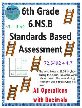 6th Grade Standards Based Grading -All Operations with Decimals - Editable