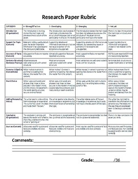 grading rubric for research paper for 6th grade Social studies help for american history, economics and ap government there are class notes, numerous supreme court case summaries and information on how to write a research paper inside.
