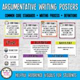 6th Grade Argumentative Writing CCSS Posters & Visuals