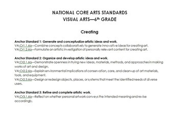 6th Grade Art Curriculum--Full Year, Contemporary/Modern Connections