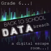 6th Grade Back to School Math Game Review Digital Escape Room