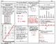 6th-Grade Board Math #7 - Standardized Test Practice