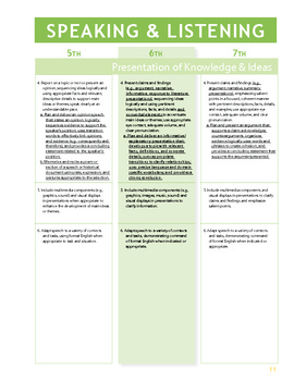6th Grade CA Common Core Content Standards for ELa and Math Booklet
