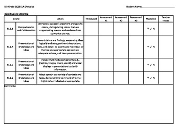 6th Grade CCSS ELA Checklist