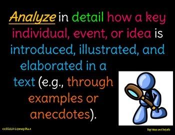 6th Grade CCSS ELA: Informative (Neon Themed)