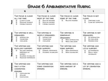 6th Grade CCSS Kid Friendly Writing Rubrics