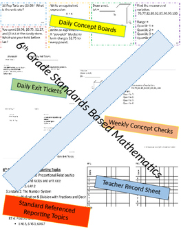 6th Grade CCSS Math Daily Exit Tickets and Friday Concept