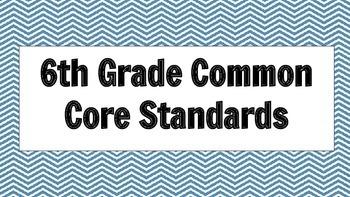 6th Grade CCSS Math NYS