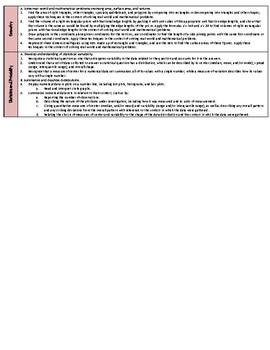 6th Grade Math CCSS Quick Reference Sheet