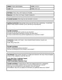 6th Grade CMP3 Lesson Plan - Prime Time - Unit Project