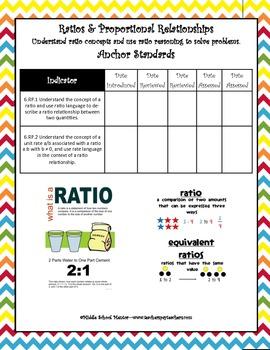 6th Grade CORE Math Checklists - Student & Teacher - I Can Statements - Chevron