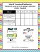 6th Grade CORE Math Checklists - Student & Teacher - I Can