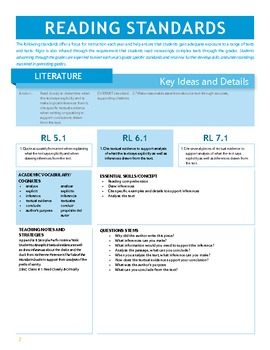 6th Grade Ca Common Core Content Standards with Prompts for ELA and Math Booklet