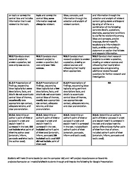 6th Grade China Research Project CCSS Based with Assessment Rubric