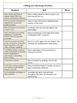 6th Grade Common Core Aligned Persuasive Letter to Santa (inc. checklist)