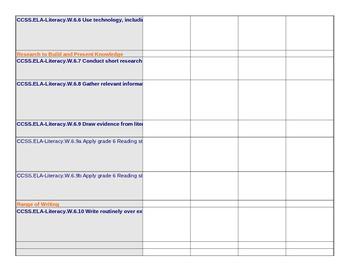 6th Grade Common Core Assignment Log- ELA