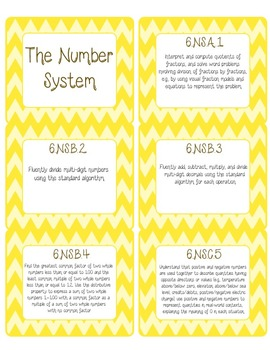 6th Grade Common Core CCSS Labels and Posters Math and ELA-Chevron