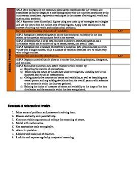 6th Grade Common Core Checklist