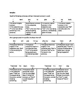 6th Grade Common Core Conventions Workbook