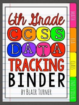 6th Grade Common Core Data Tracking Binder {EDITABLE!}