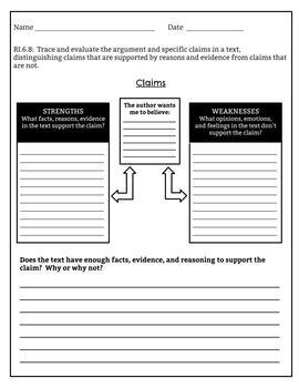 6th Grade Common Core ELA Graphic Organizers for Any Text