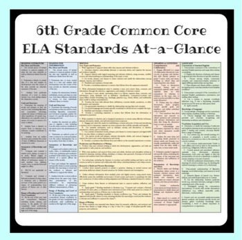 6th Grade Common Core ELA Standards Chart At-a-Glance