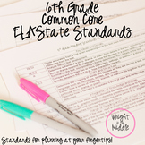 6th Grade Common Core ELA Standards Cheat Sheet