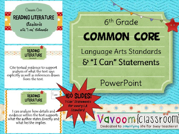 """6th Grade Common Core ELA Standards with """"I Can"""" Statements PowerPoint"""