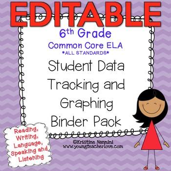 Student Data Tracking Binder | Data Graphing: 6th Grade ELA Literacy *EDITABLE*