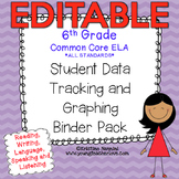 Editable Student Data Tracking Binder | Data Graphing: 6th Grade ELA Literacy