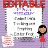 Editable Student Data Tracking Binder Student Data Binder 6th Grade ELA Literacy