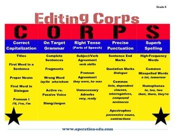 6th Grade Common Core Editing Checklist