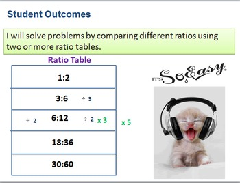 6th Grade Common Core Eureka (formerly Engage NY) Module 1 Ratios Lessons 1-15