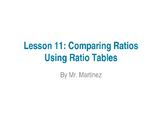 6th Grade Common Core Eureka (formerly Engage NY) Module 1 Ratios Lessons 11-15